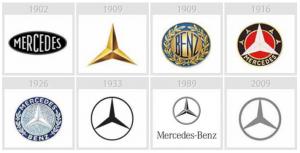 Mercedes Benz Rebrand